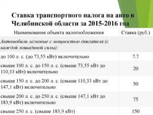Калькулятор Расчета Транспортного Налога2020 Год Курская Область