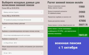 Калькулятор Страховой Пенсии Для Военных Пенсионеров