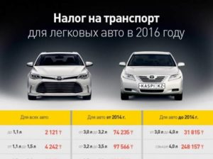 Налог на автомобиль отменили или нет