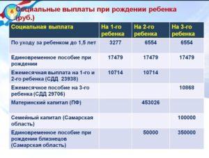 Губернаторские выплаты за второго ребенка в нижегородской области 2020