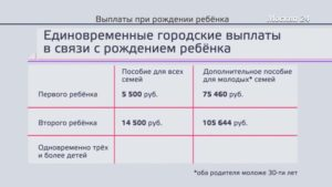 Выплата при рождении ребенка 5500