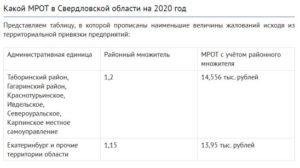 Мрот на ребенка в 2020 году в московской области