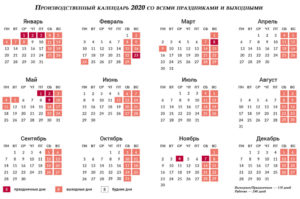 Оплата Работы В Выходные И Праздничные Дни Тк Рф В 2020 Году