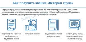 Как Получить Ветерана Труда В Москве Сегодня