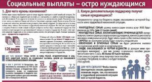 Какую Помощь Оказывает Пенсионеру Соцзащита В Московской Области?