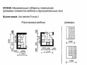 Минимальная площадь жилой комнаты в доме