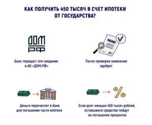 Правда Ли Что За Третьего Ребенка Дают 450 Тысяч Рублей