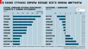Сколько мигрантов из узбекистана в россии 2020