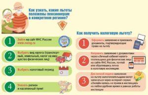Налоговые льготы для пенсионеров в 2020 году в перми