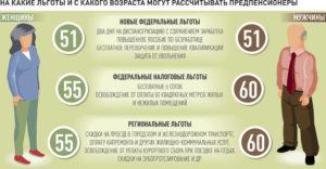 Какие Налоговые Льготы Имеет Простой Пенсионер В Красноярском Крае