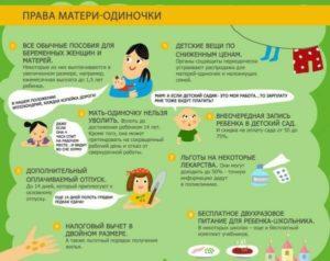 Какие Выплаты Положены Матери Одиночке Безработной