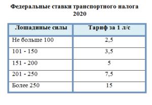 Квр Транспортный Налог В 2020 Году