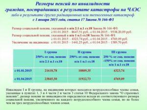 Оплата За Инвалидность 3 Группы Пенсионеру