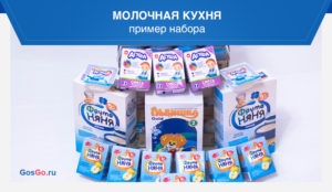Молочная кухня набор 5 московская область 2020