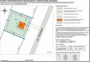 Как Должен Выглядеть Технический План Для Получения Разрешения На Строительство Дома