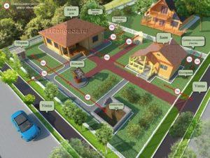 Можно ли строить жилой дом на участке для садоводства 2020