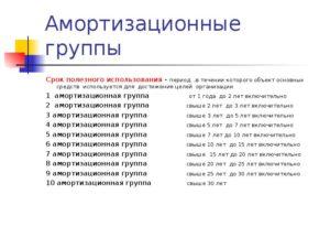 Система хранения данных амортизационная группа основных средств