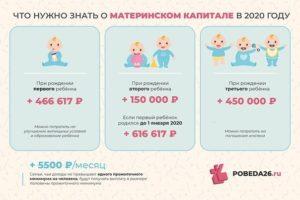 Материнский Капитал В 2020 Году За 1 Ребенка Сумма