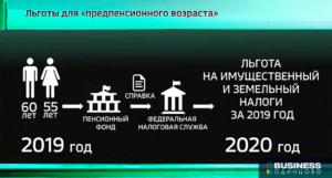 Льготы Для Молодежи В Рф 2020