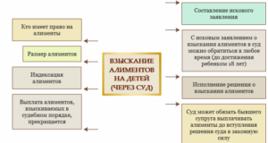 В казахстане кто имеет право не платить алименты законно