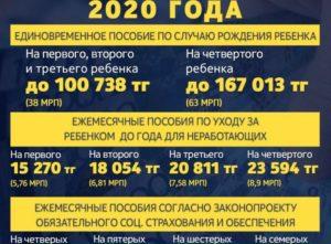 Оплата По Уходу За Инвалидом 1 Группы С 01.01.2020г