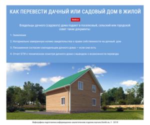 Можно ли оформить дачный дом как жилой