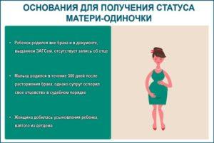 Мать Одиночка По Законодательству Рк