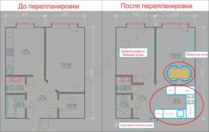 Перепланировка Квартиры Можно Ли Величить Площадь Гостиной За Счет Коридора
