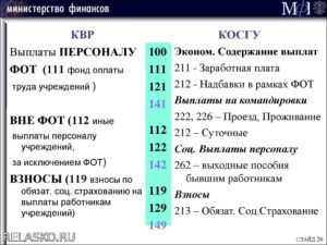 Косгу 340 346 349 Расшифровка 2020 Входит Ли Туда Бумага