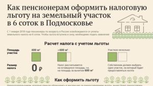 Налог на земельный участок в московской области снт