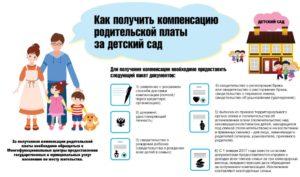 Делается ли перерасчет за садик если ребенок болел по закону