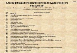 Косгу 340 Детализация Для Бюджетных Учреждений