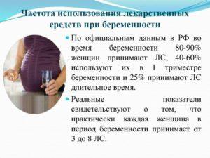 О порядке бесплатного обеспечения беременных женщин лекарственными средствами