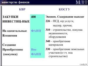 Квр 831 Косгу 293 Расшифровка На 2020 Год