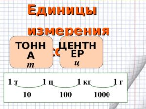Единица измерения тн