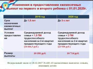 Выплаты за 3 ребенка в 2020 году в ростовской области