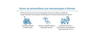 Льготы По Оплате Налога На Собственность Для Пенсионеров В Московской Области С 1 Января 2020 Года