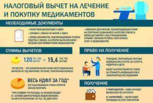 Налоговый вычет при лечении ребенка до 18 лет