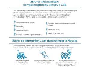 Льготы Пенсионерам По Транспортному Налогу В Москве