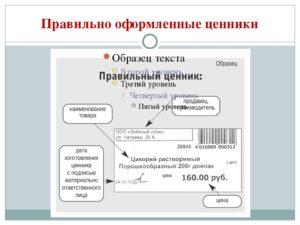 Правила Оформления Ценников 2020 Закон