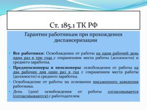 Статья 80 тк рф с изменениями на 2020 год