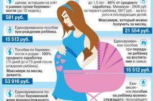 На какие пособия может рассчитывать неработающая беременная
