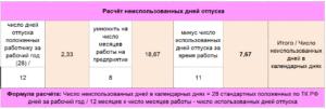 Компенсация При Увольнении Работника В Казахстане В 2020году