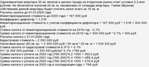 Налог на недвижимость с 2020 года для физических лиц в москве