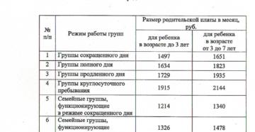 Плата За Государственный Детский Сад В Москве 2020 В Месяц