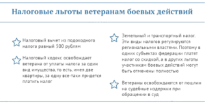 Льготы Ветеранам Боевых Действий Во Владимирской Области В 2020 По Транспортном Налогу