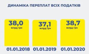 Ндфл для украинцев в россии 2020