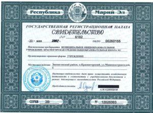 Что Такое Регистрационная Палата