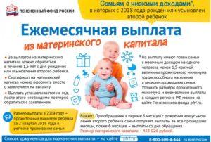 Как Из Материнского Капитала Снять 20 Тысяч Рублей
