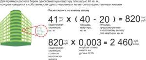 Калькулятор Расчет Налога На Квартиру В 2020 Году В Москве